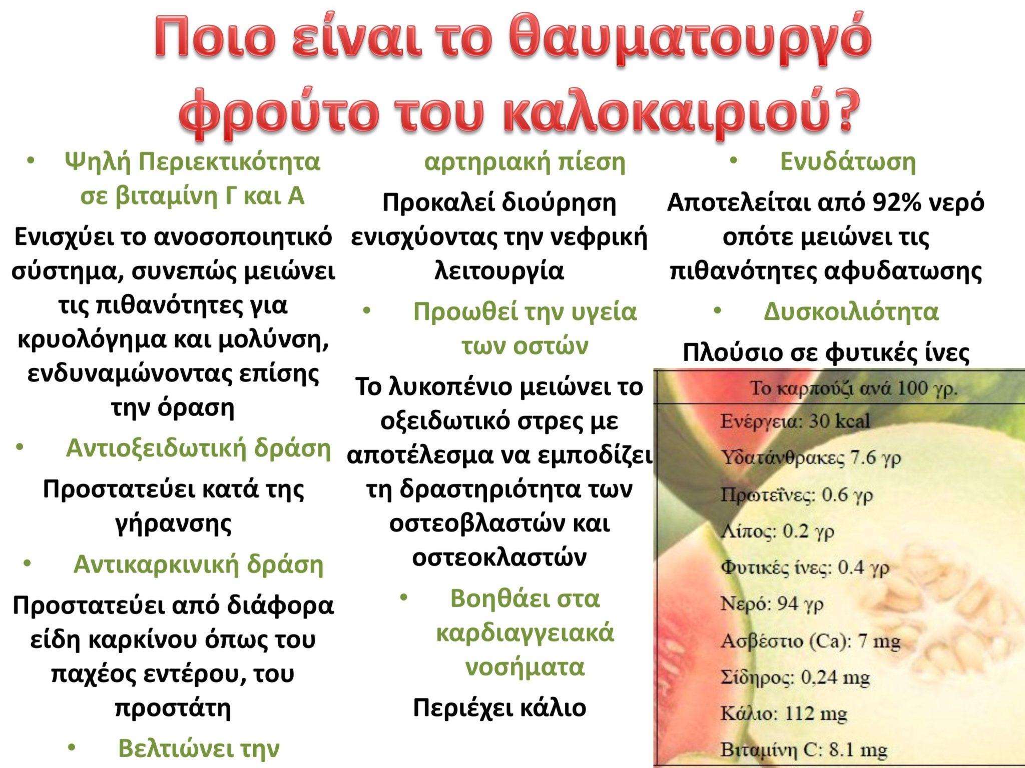 Ποιο είναι το θαυματουργό  φρούτο του καλοκαιριού;